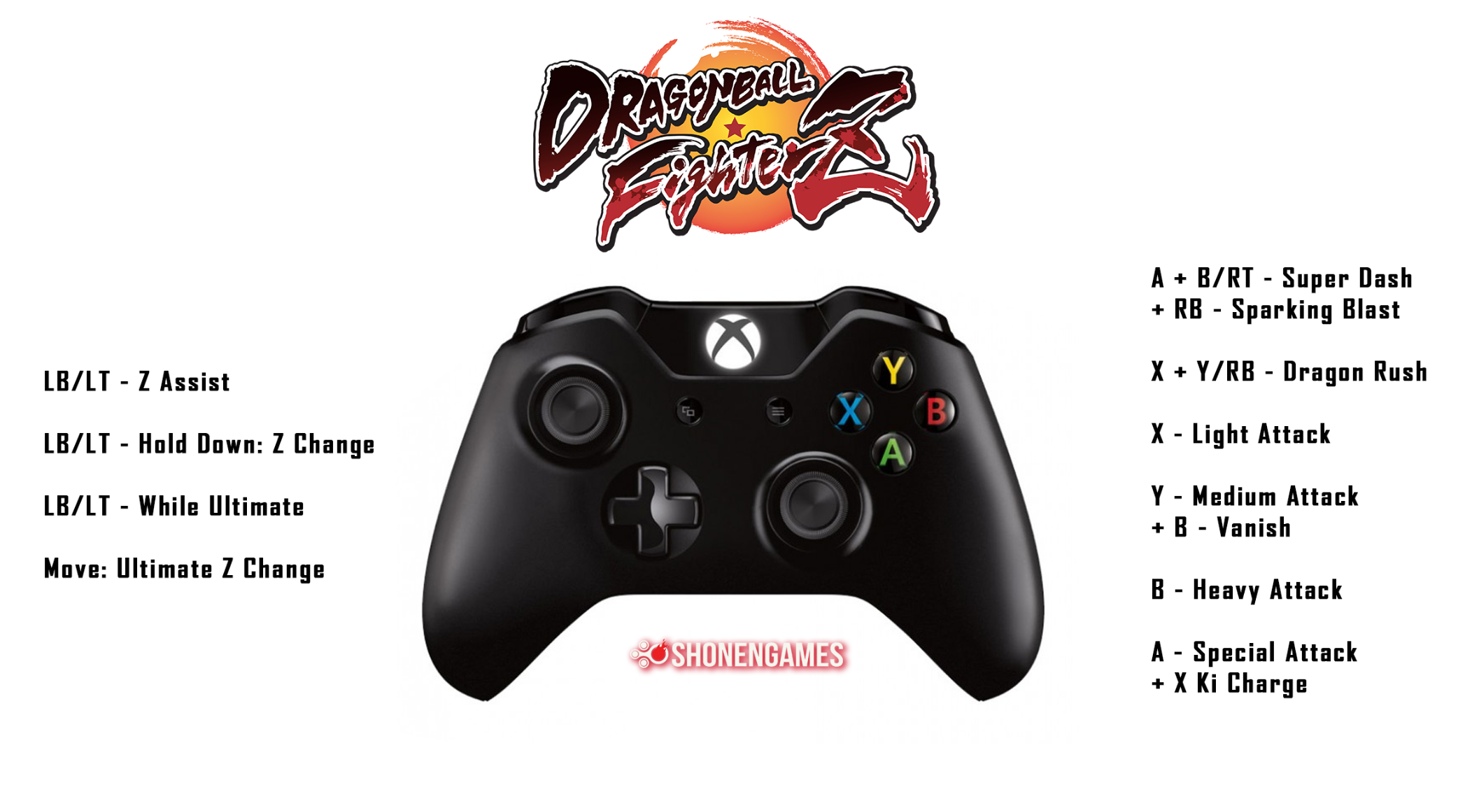 Dragon Ball Fighterz Movesets And Controls Revealed In Hd